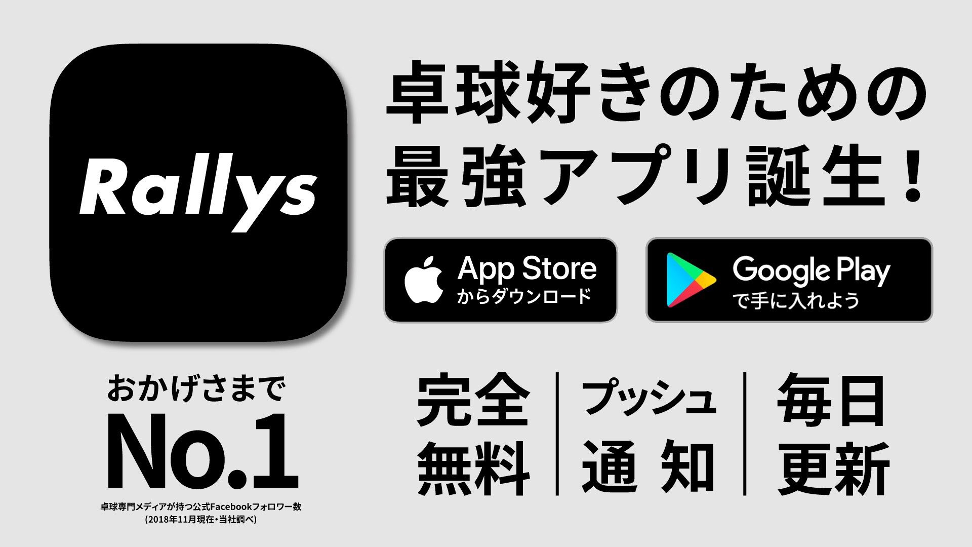 【Rallys公式アプリ】朗報!「全日本カテゴリ」を追加しました