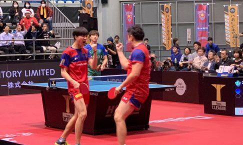 写真:江宏傑(左)、張一博監督(ともに琉球アスティーダ)/提供:琉球アスティーダ