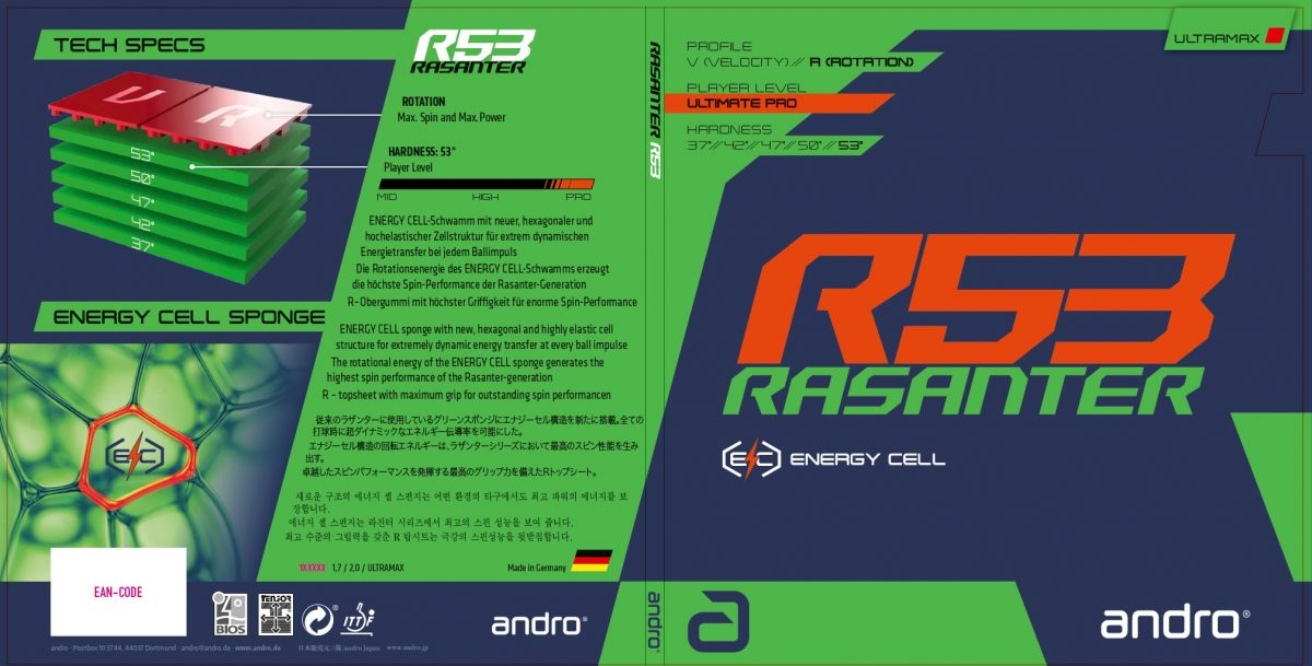 ラザンターR53 パッケージ