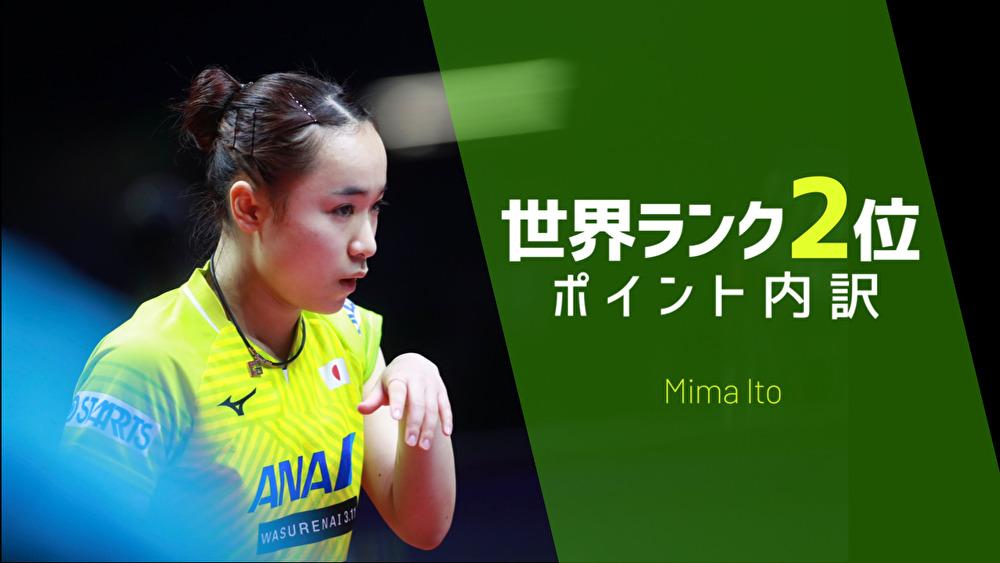 【卓球動画】伊藤美誠、日本人最高の世界ランキング2位のポイント内訳