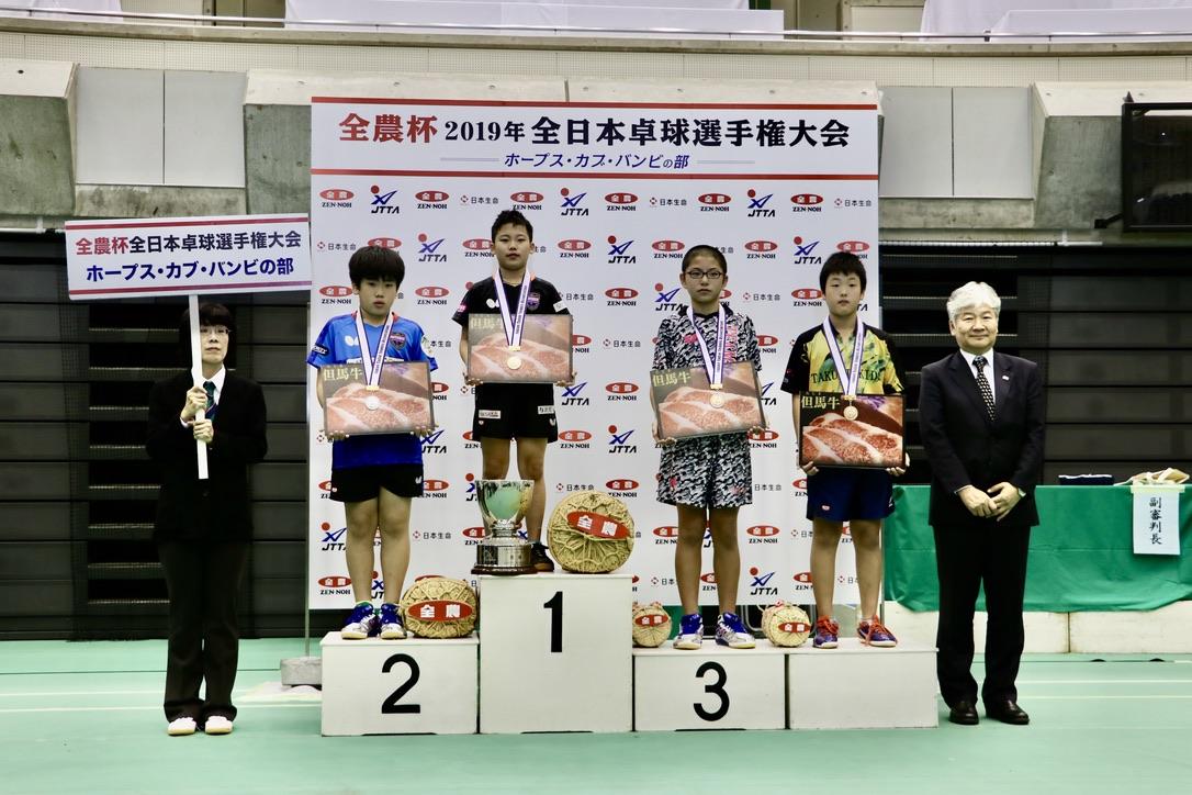 全農杯 2019年全日本卓球選手権大会(ホープス・カブ・バンビの部)表彰式