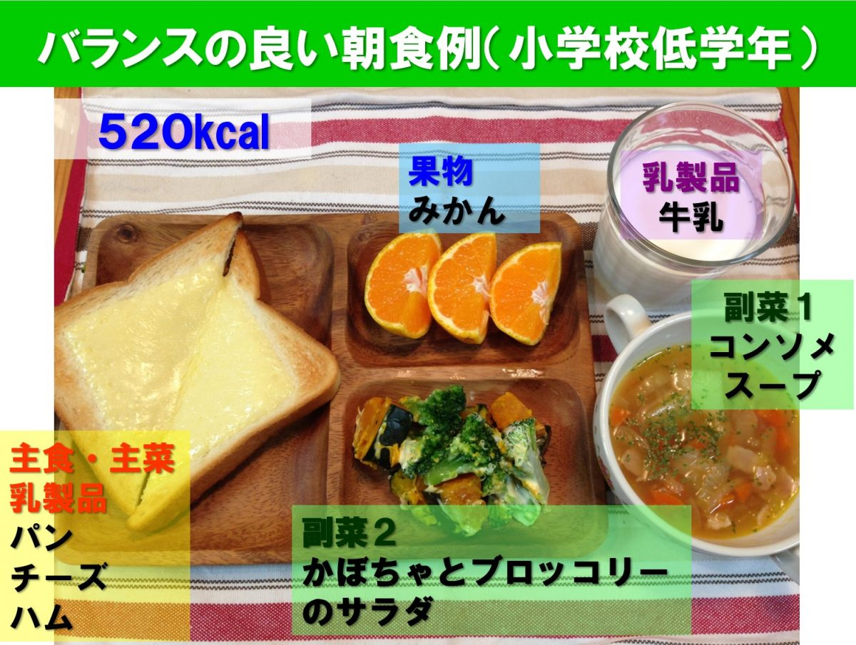 写真:栄養バランスが整えられる朝食例(小学校低学年 食指導資料)/提供:飯野直美