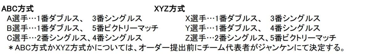 図:Tリーグ独自のABC/XYZ方式/提供:©T.LEAGUE