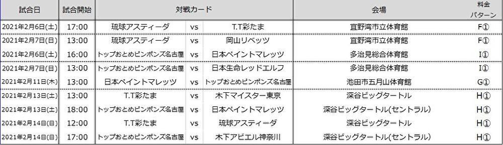 1月29日 チケット販売開始 対象試合