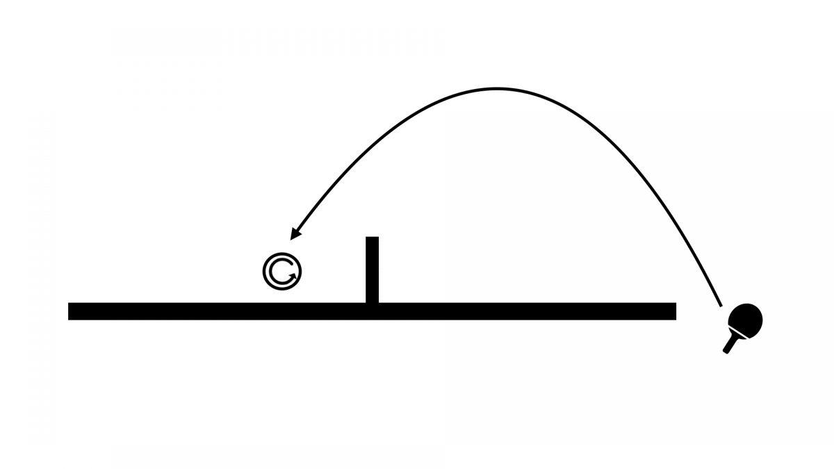 回転は強め、軌道は高め、長さは浅め