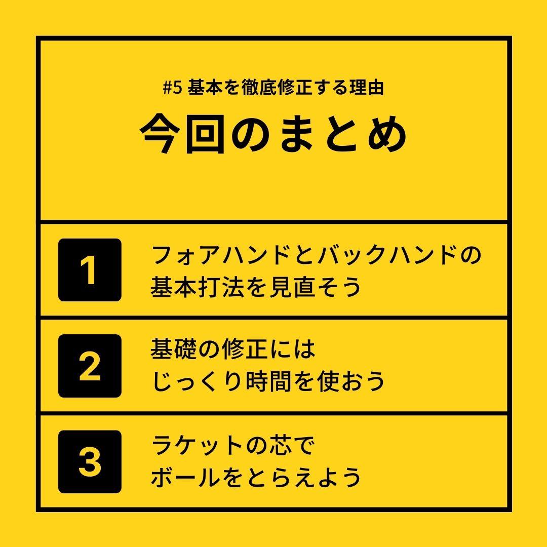 図:まとめ/作成:ラリーズ編集部