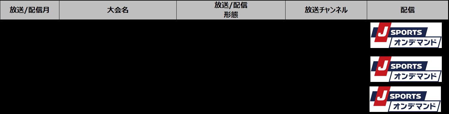 写真:11月のJ SPORTS放送・配信予定/提供:J SPORTS